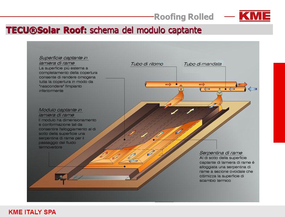 TECU®Solar Roof: schema del modulo captante