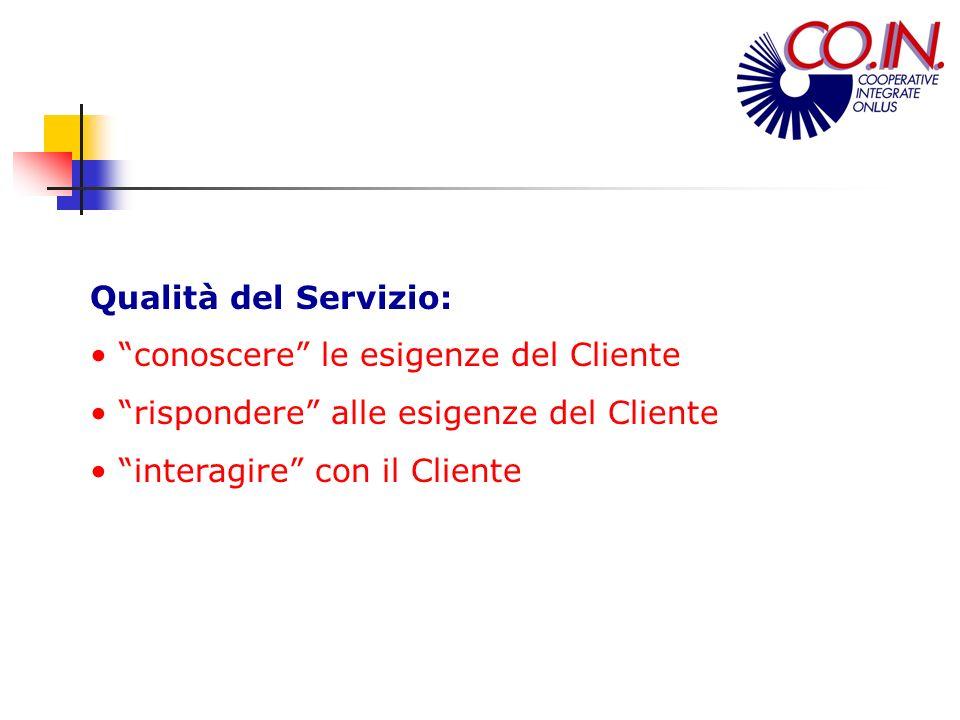 Qualità del Servizio: conoscere le esigenze del Cliente. rispondere alle esigenze del Cliente.