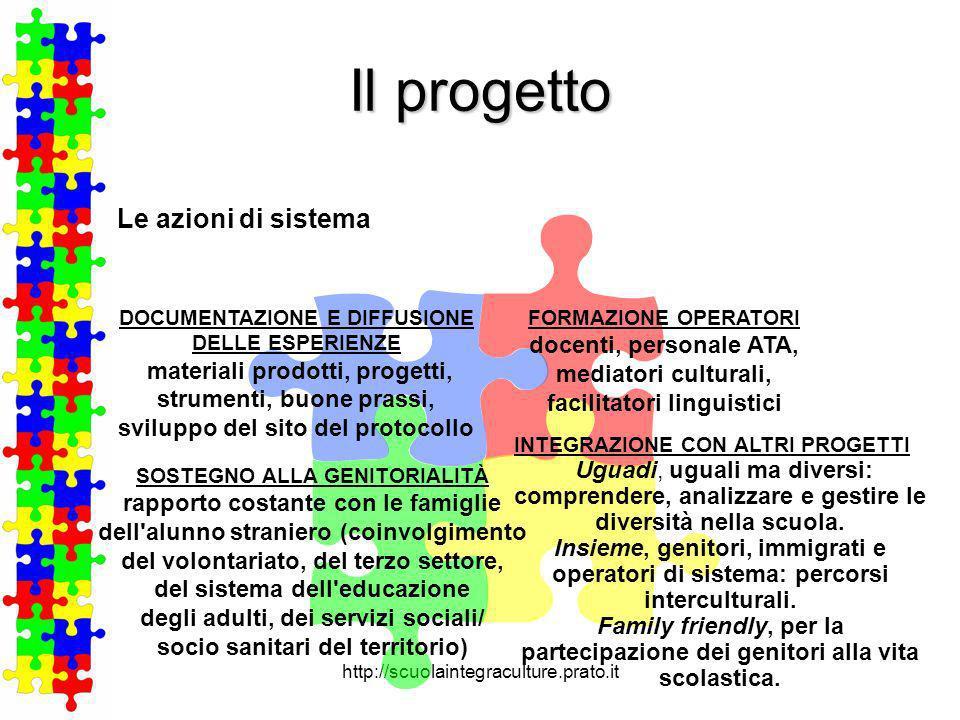Il progetto Le azioni di sistema docenti, personale ATA,