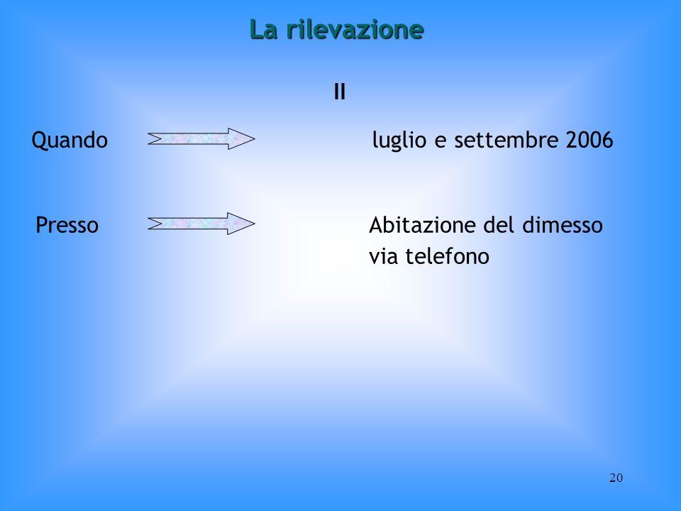 La rilevazione II Quando luglio e settembre 2006 Presso