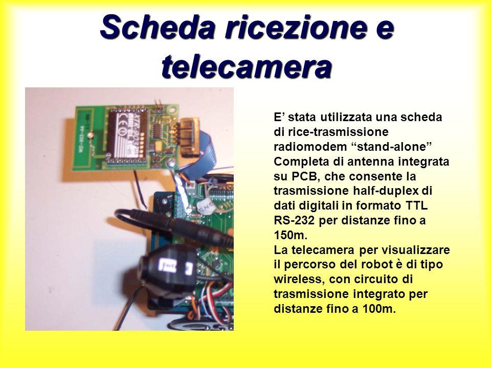 Scheda ricezione e telecamera