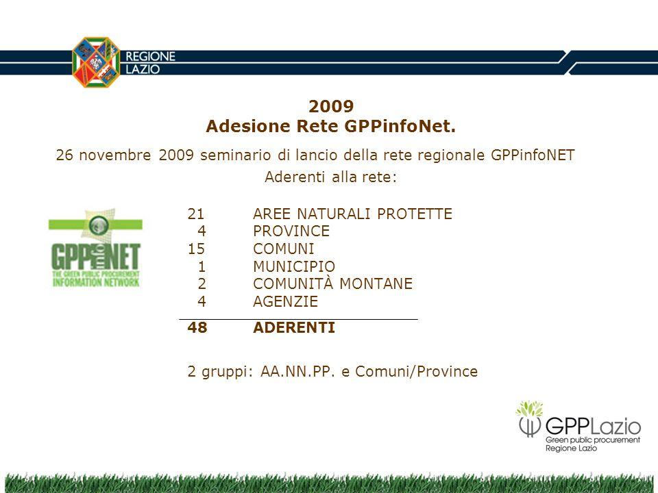 Adesione Rete GPPinfoNet.