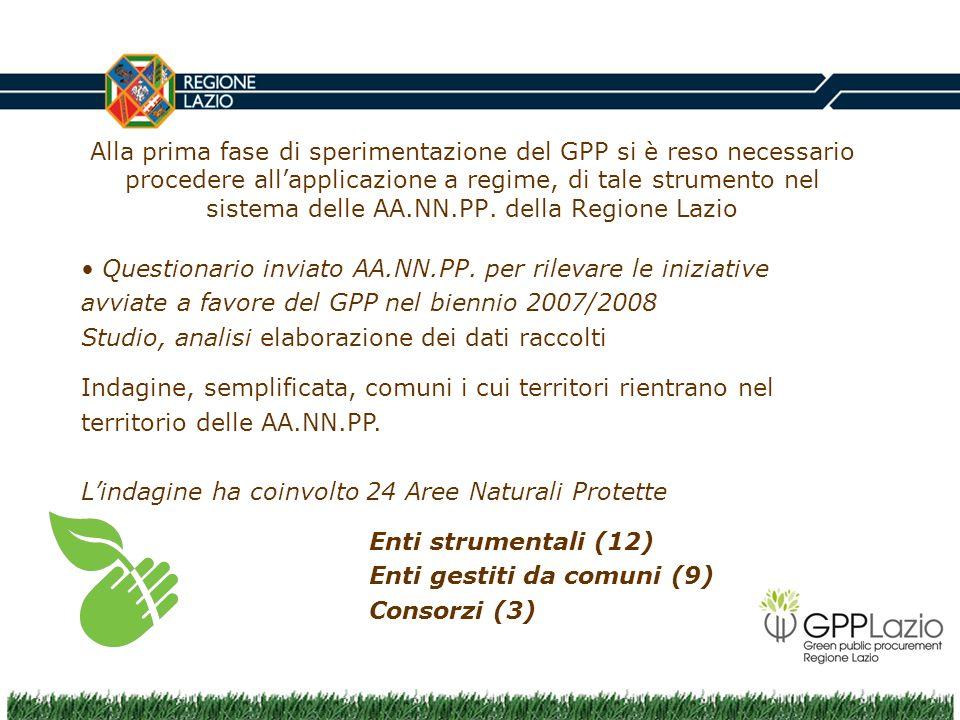 Alla prima fase di sperimentazione del GPP si è reso necessario procedere all'applicazione a regime, di tale strumento nel sistema delle AA.NN.PP. della Regione Lazio
