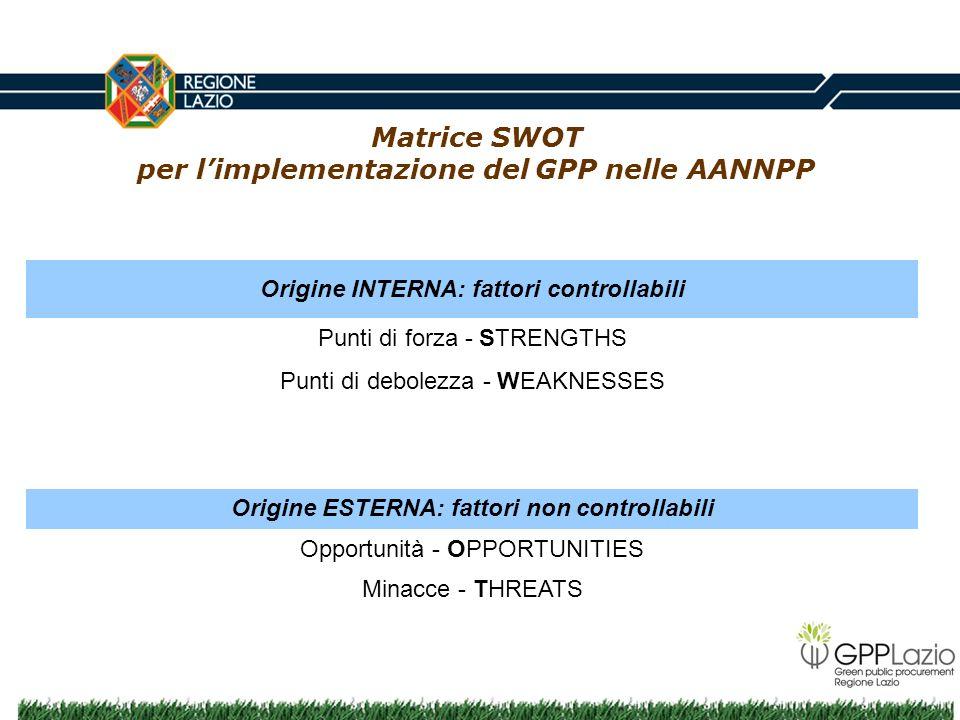 Matrice SWOT per l'implementazione del GPP nelle AANNPP