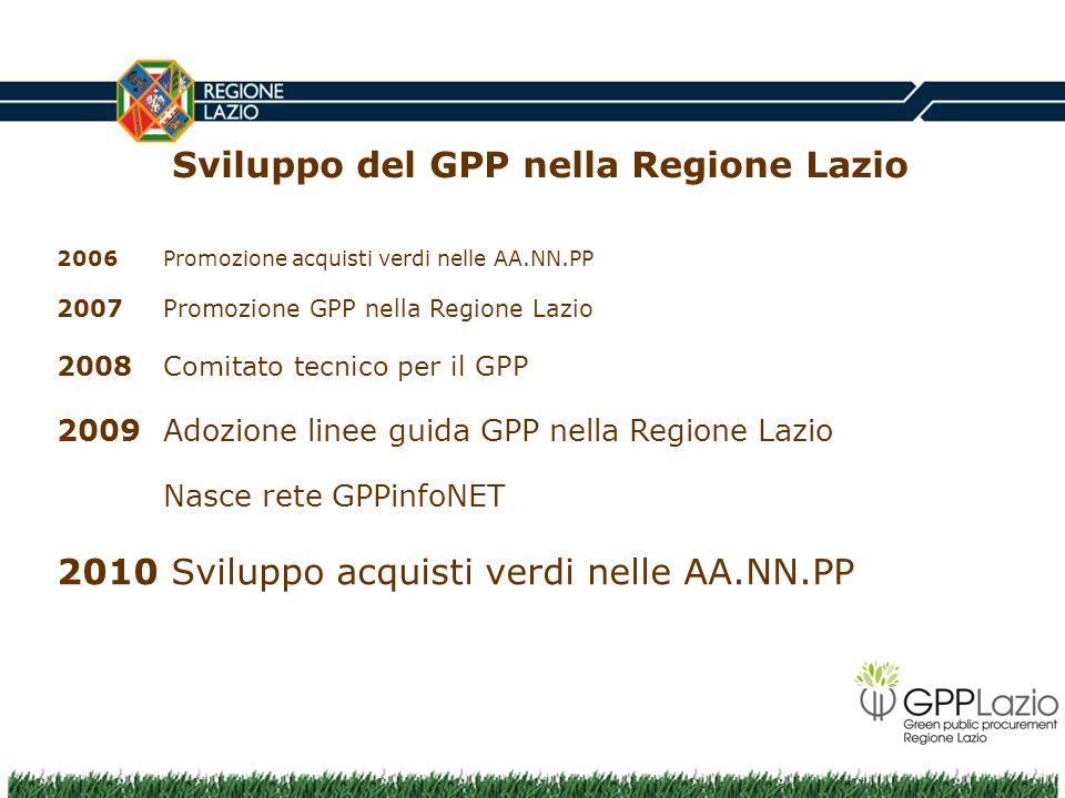 Sviluppo del GPP nella Regione Lazio