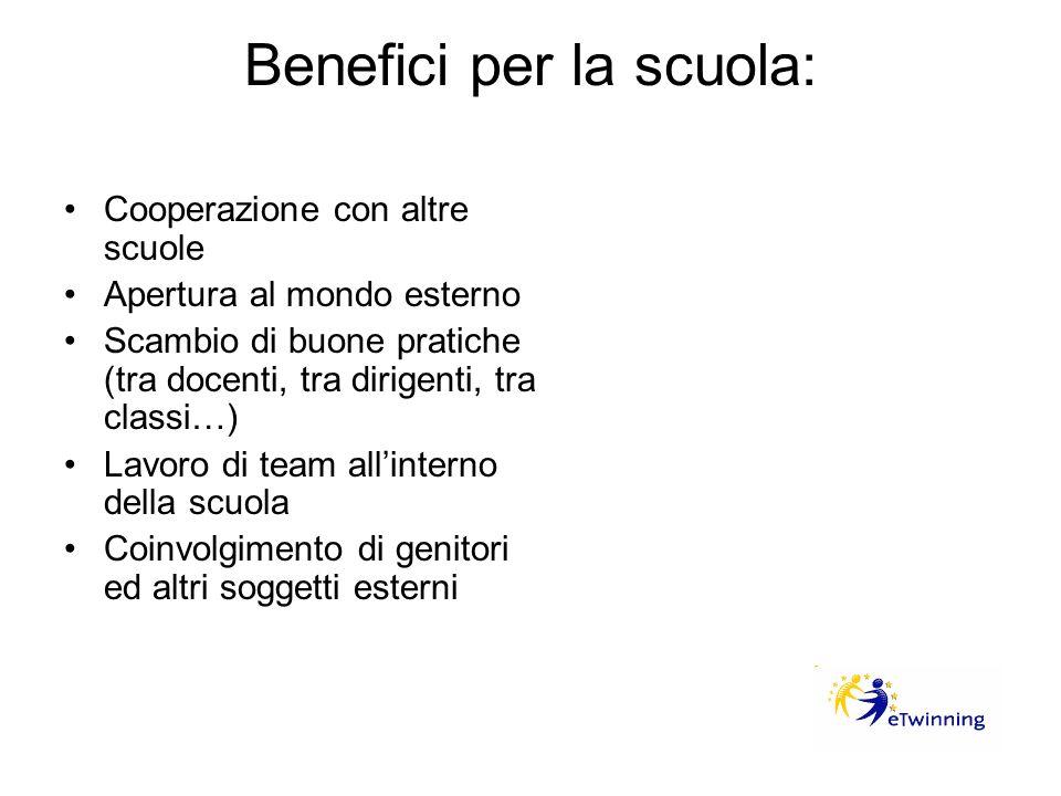 Benefici per la scuola: