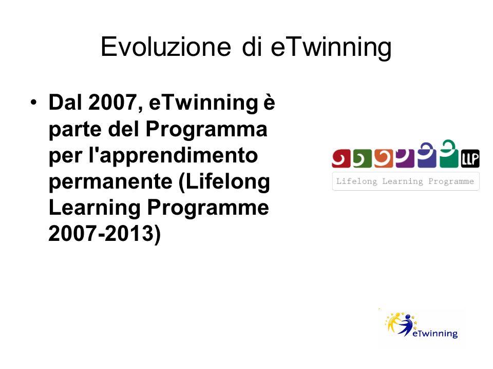 Evoluzione di eTwinning