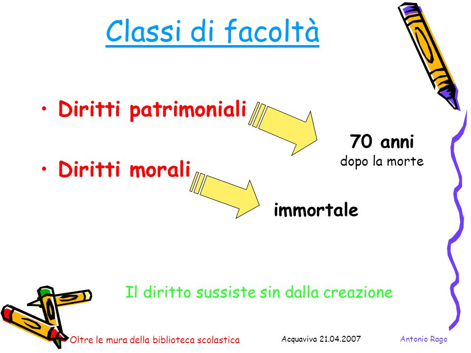 Classi di facoltà Diritti patrimoniali Diritti morali 70 anni