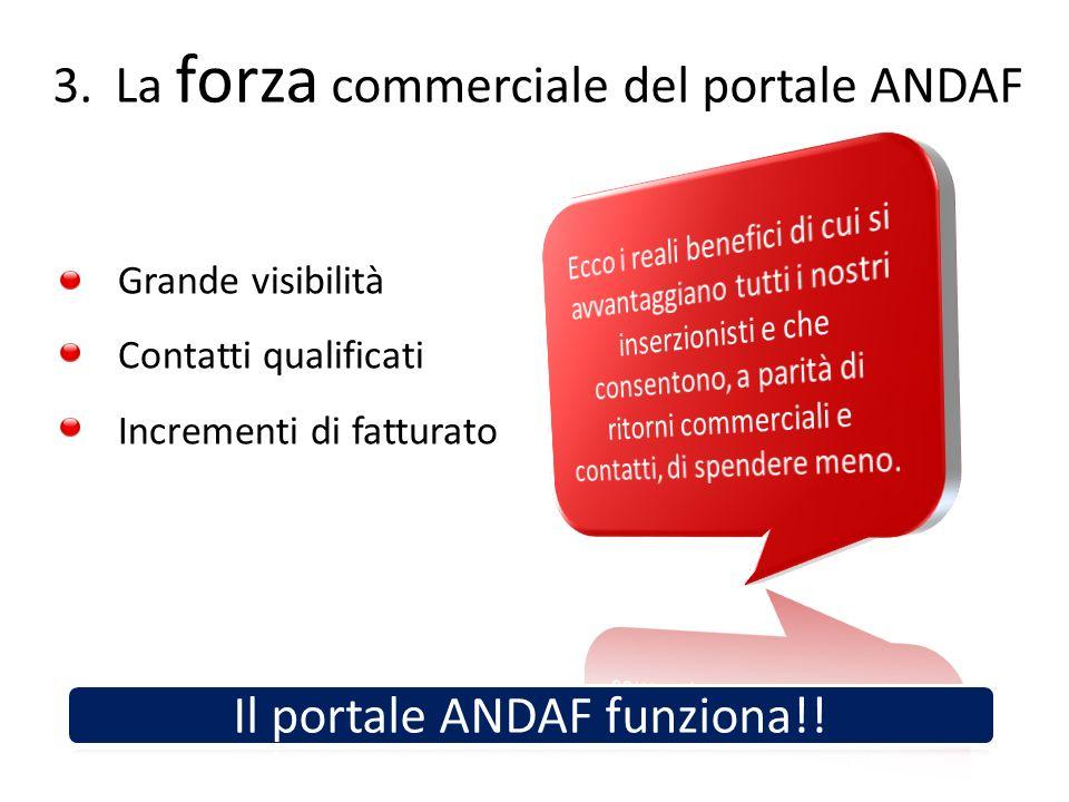 Il portale ANDAF funziona!!
