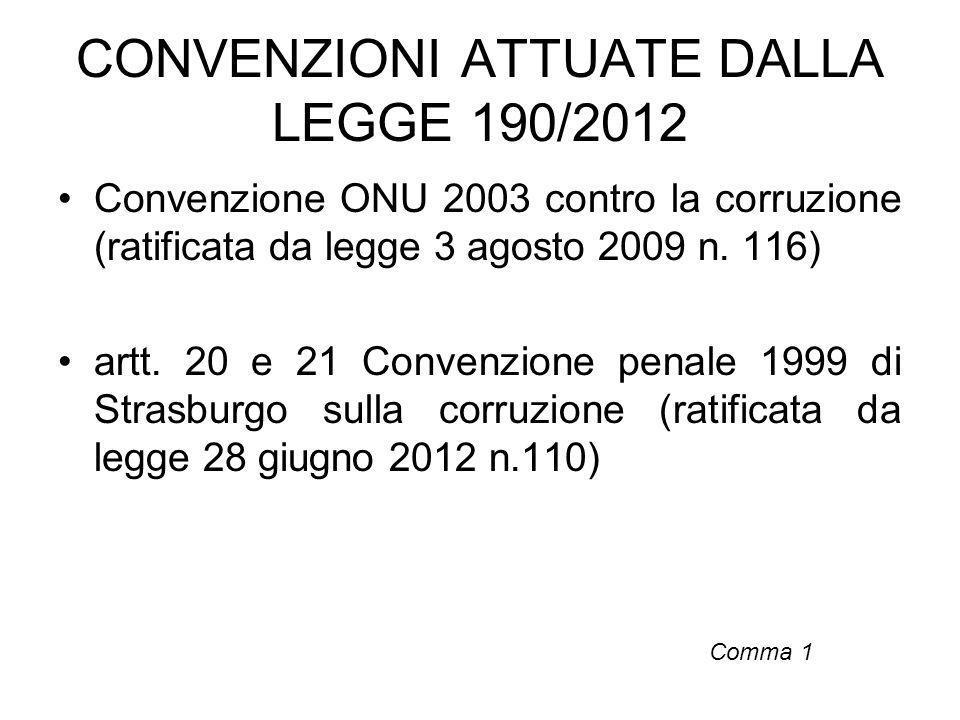 CONVENZIONI ATTUATE DALLA LEGGE 190/2012