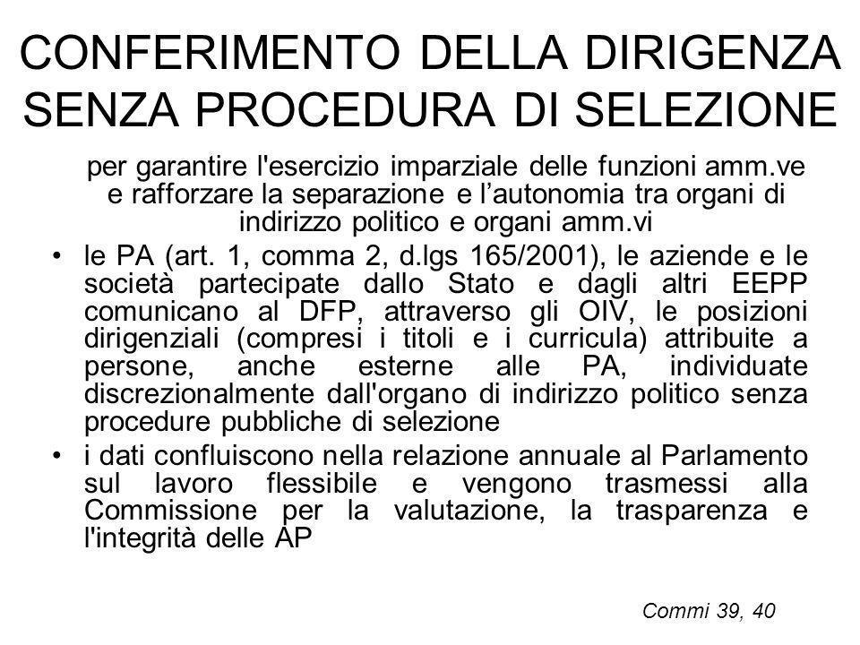 CONFERIMENTO DELLA DIRIGENZA SENZA PROCEDURA DI SELEZIONE