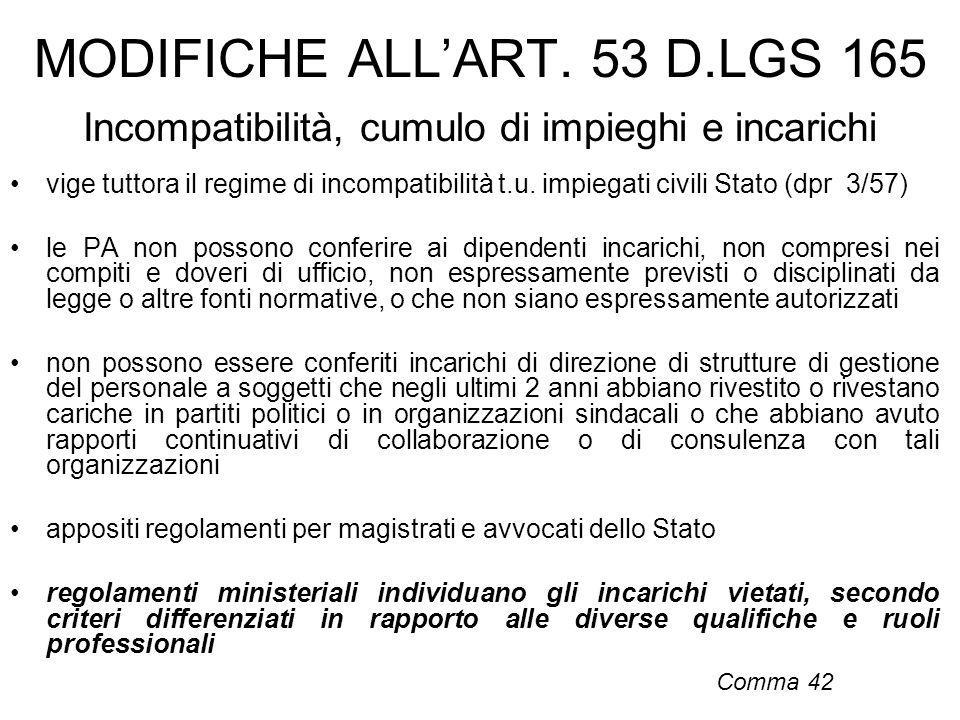 MODIFICHE ALL'ART. 53 D.LGS 165 Incompatibilità, cumulo di impieghi e incarichi