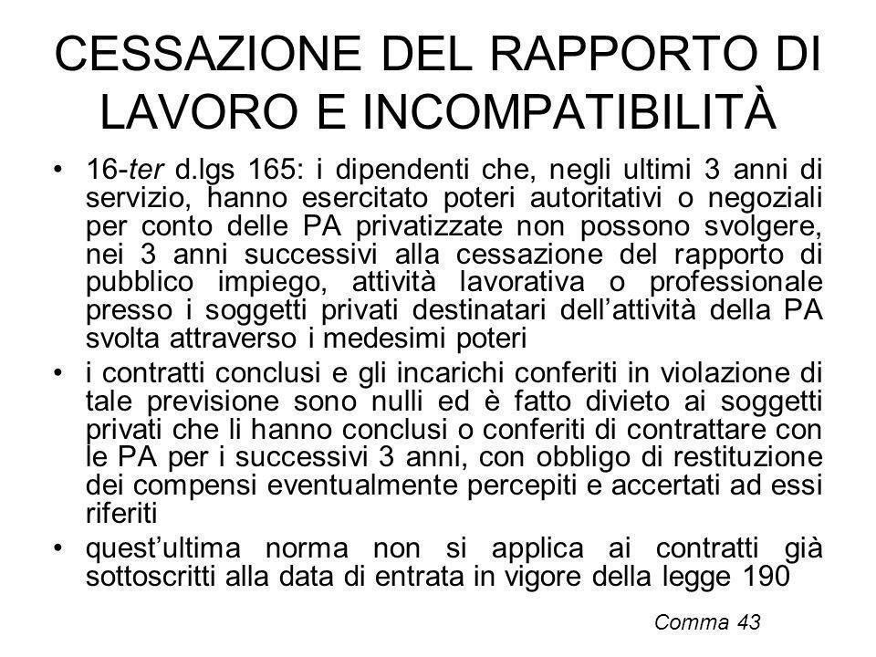 CESSAZIONE DEL RAPPORTO DI LAVORO E INCOMPATIBILITÀ