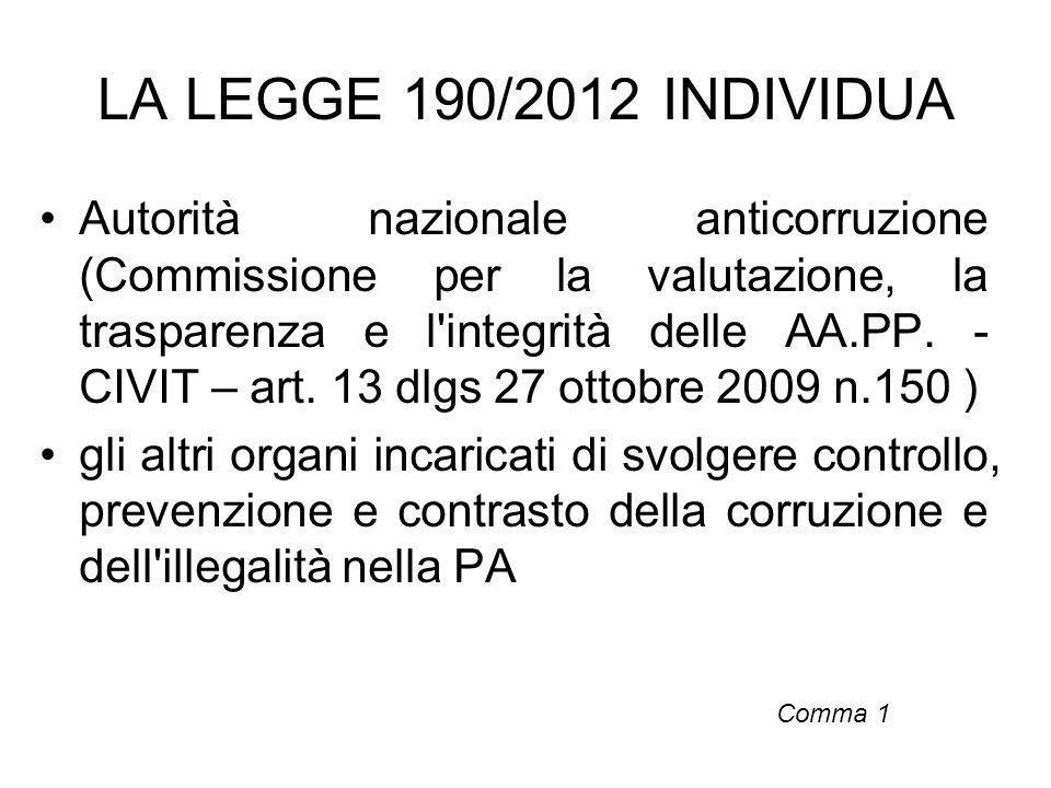LA LEGGE 190/2012 INDIVIDUA