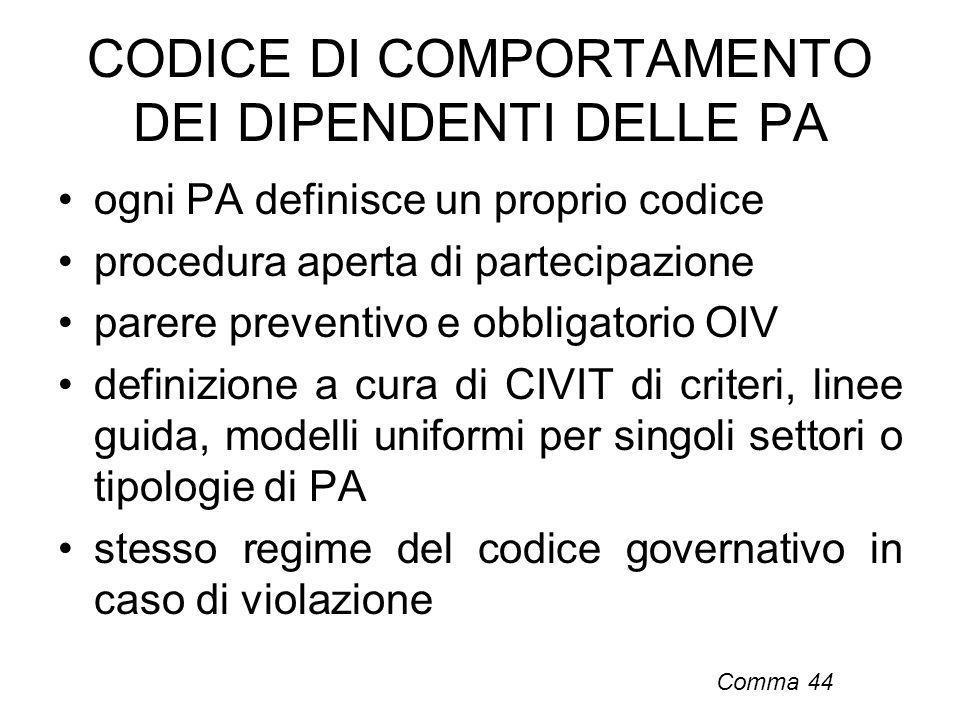 CODICE DI COMPORTAMENTO DEI DIPENDENTI DELLE PA