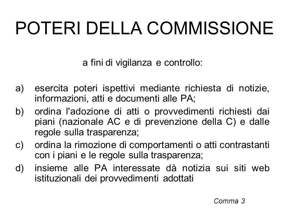 POTERI DELLA COMMISSIONE