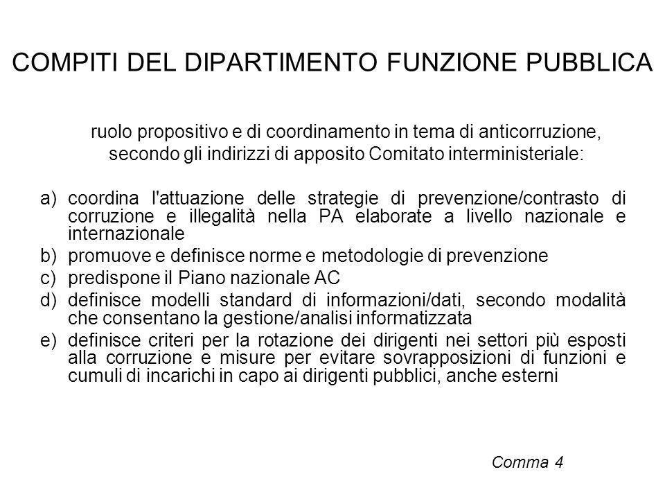 COMPITI DEL DIPARTIMENTO FUNZIONE PUBBLICA