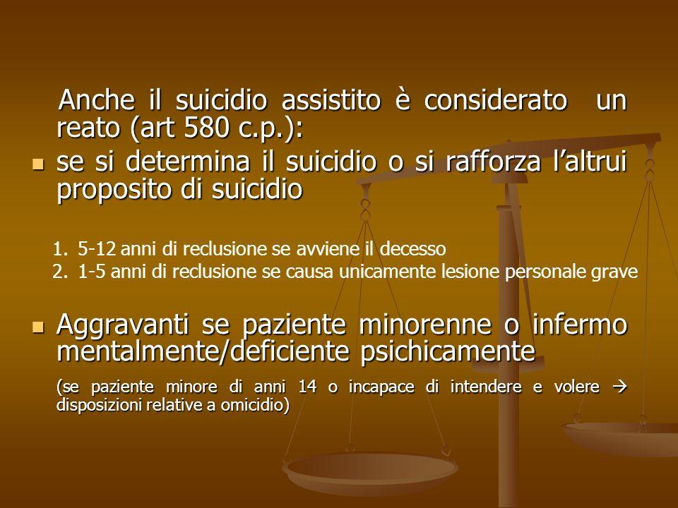 Anche il suicidio assistito è considerato un reato (art 580 c.p.):