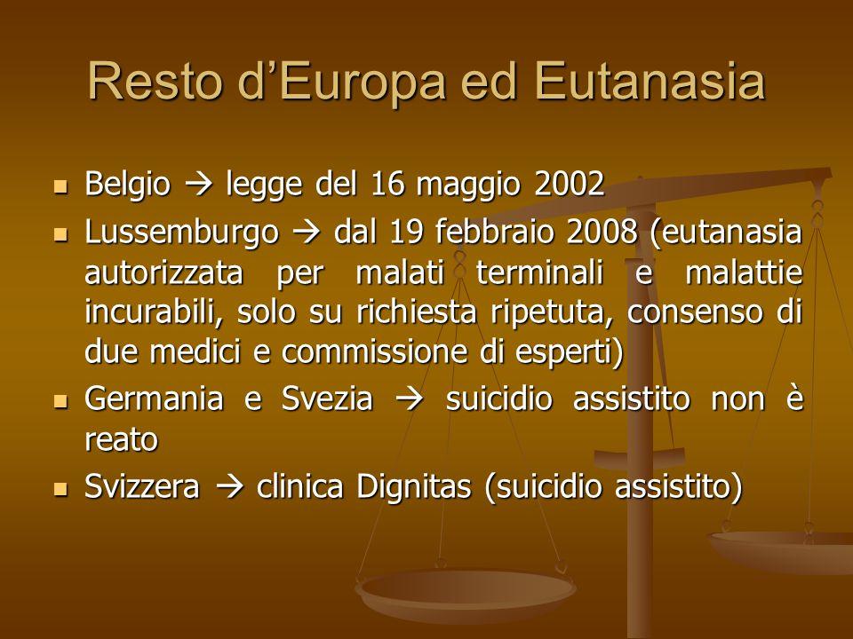 Resto d'Europa ed Eutanasia