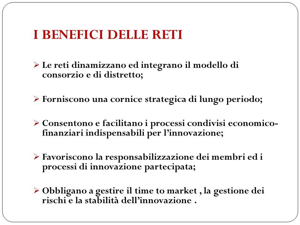 I BENEFICI DELLE RETI Le reti dinamizzano ed integrano il modello di consorzio e di distretto; Forniscono una cornice strategica di lungo periodo;