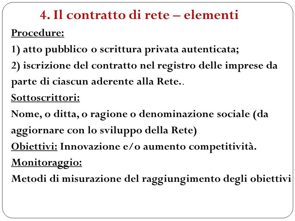 4. Il contratto di rete – elementi