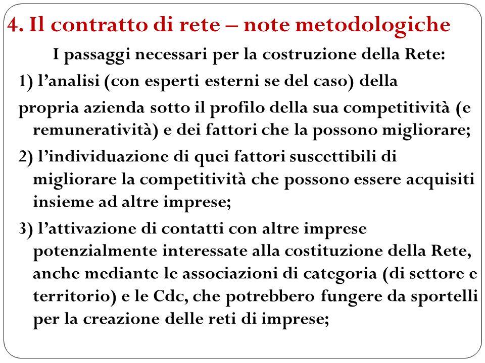4. Il contratto di rete – note metodologiche