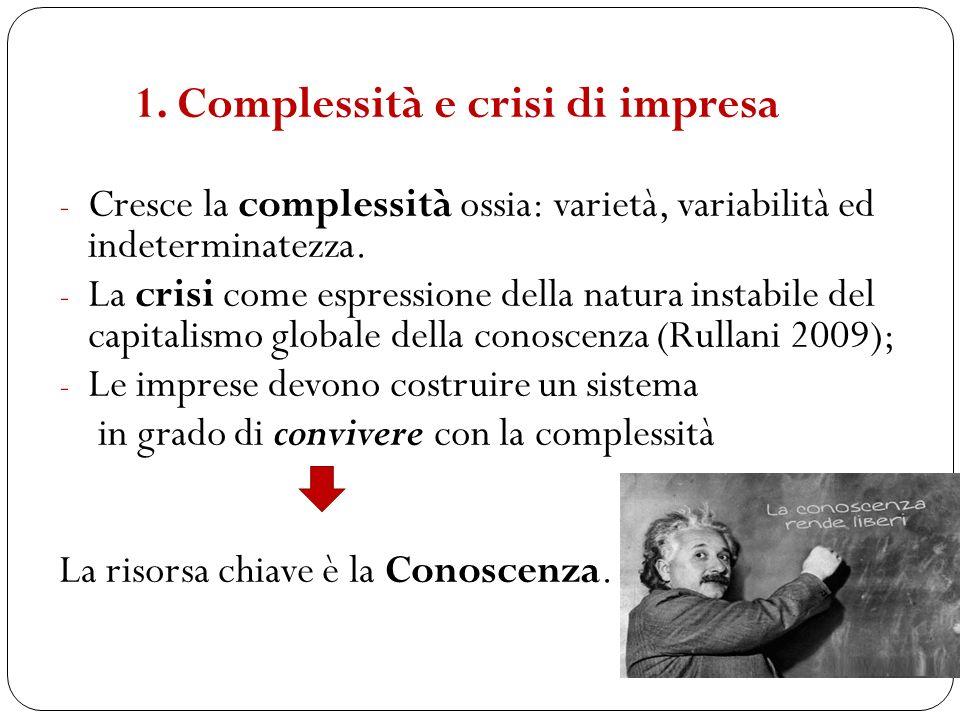 1. Complessità e crisi di impresa