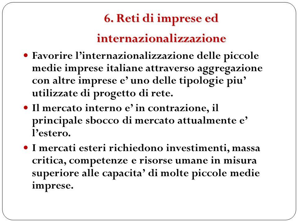 6. Reti di imprese ed internazionalizzazione
