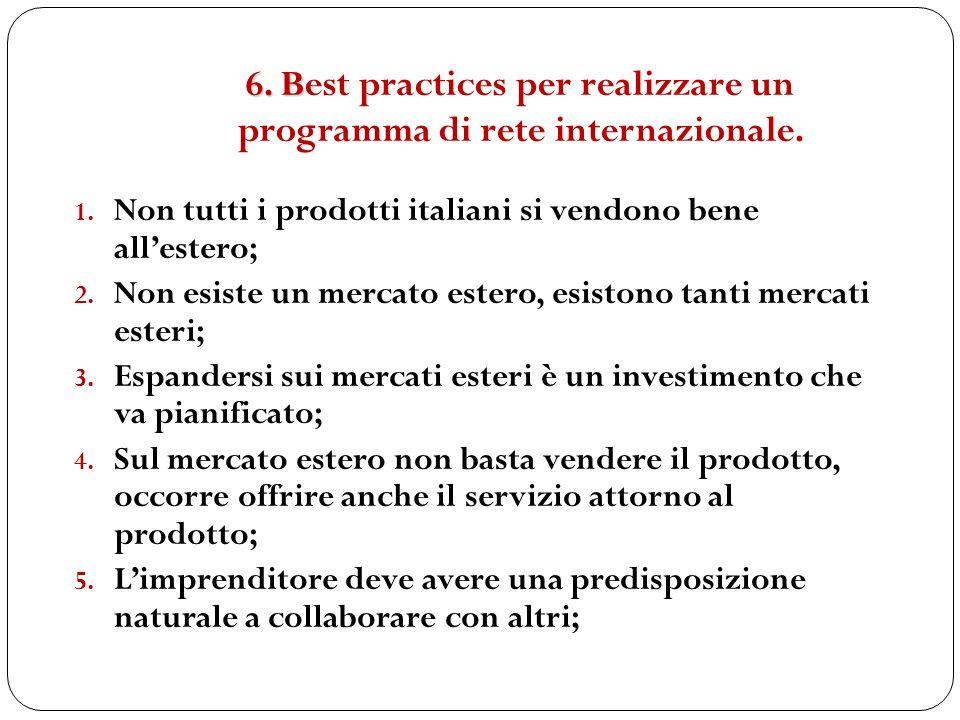 6. Best practices per realizzare un programma di rete internazionale.