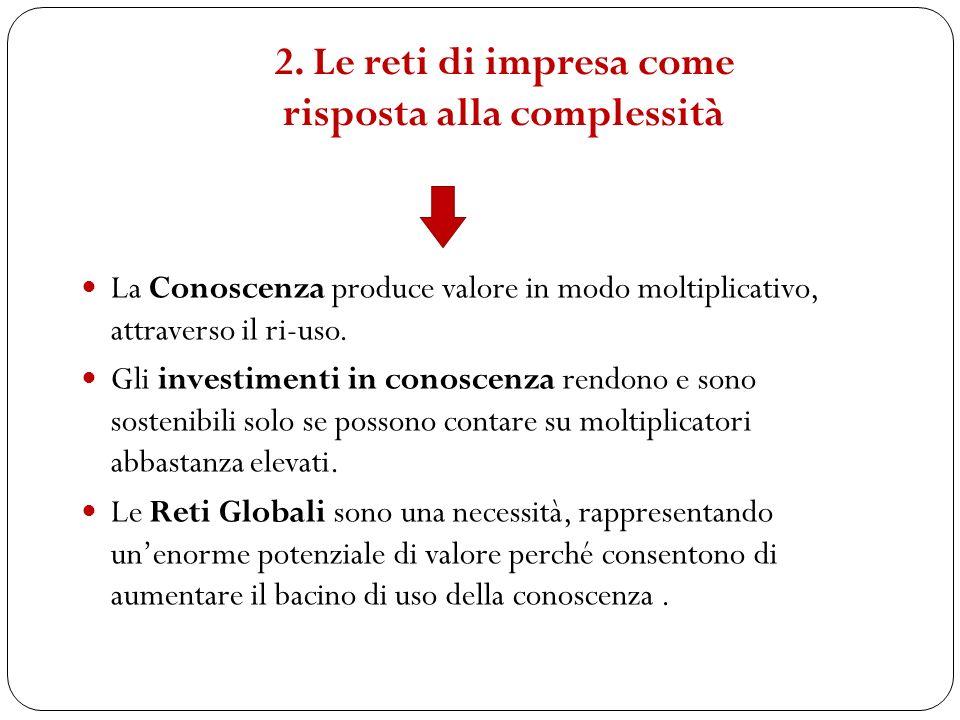 2. Le reti di impresa come risposta alla complessità