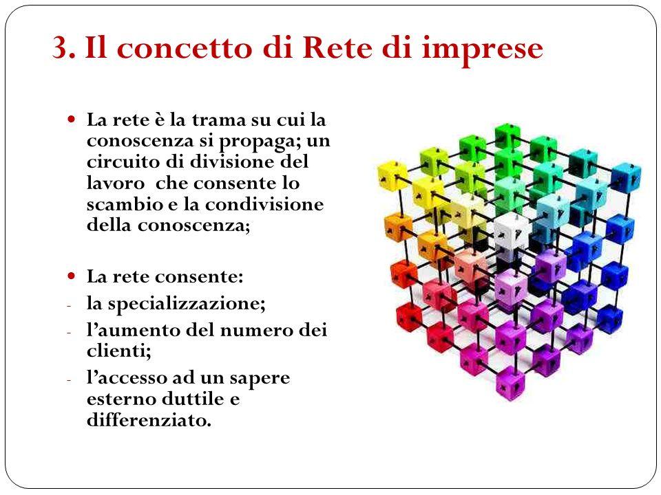 3. Il concetto di Rete di imprese