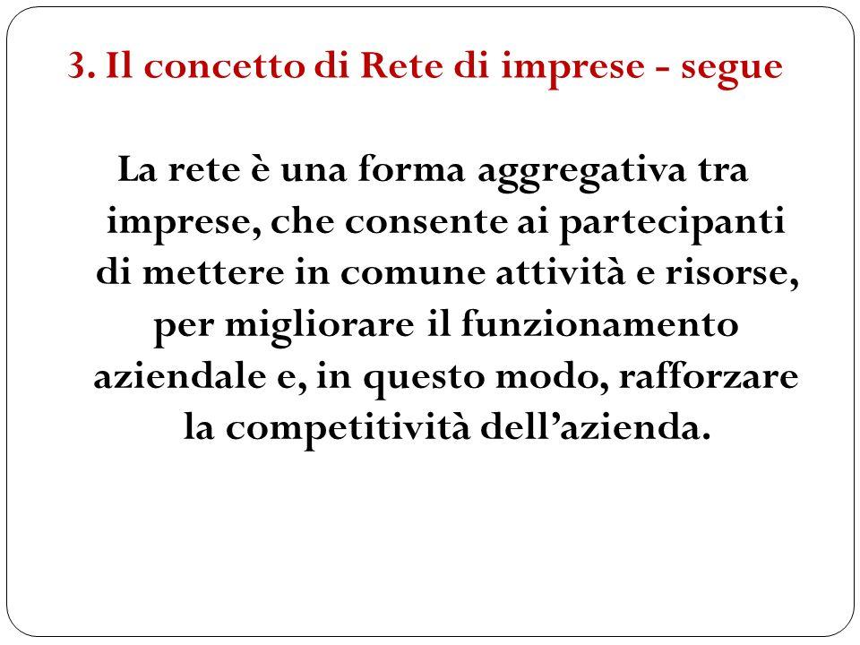 3. Il concetto di Rete di imprese - segue
