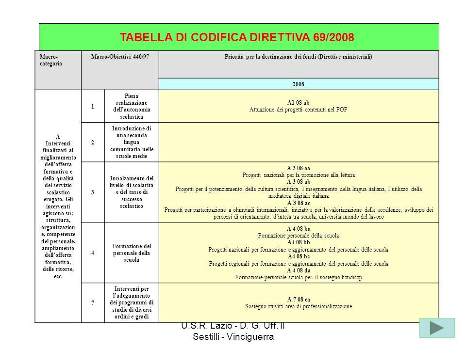 TABELLA DI CODIFICA DIRETTIVA 69/2008
