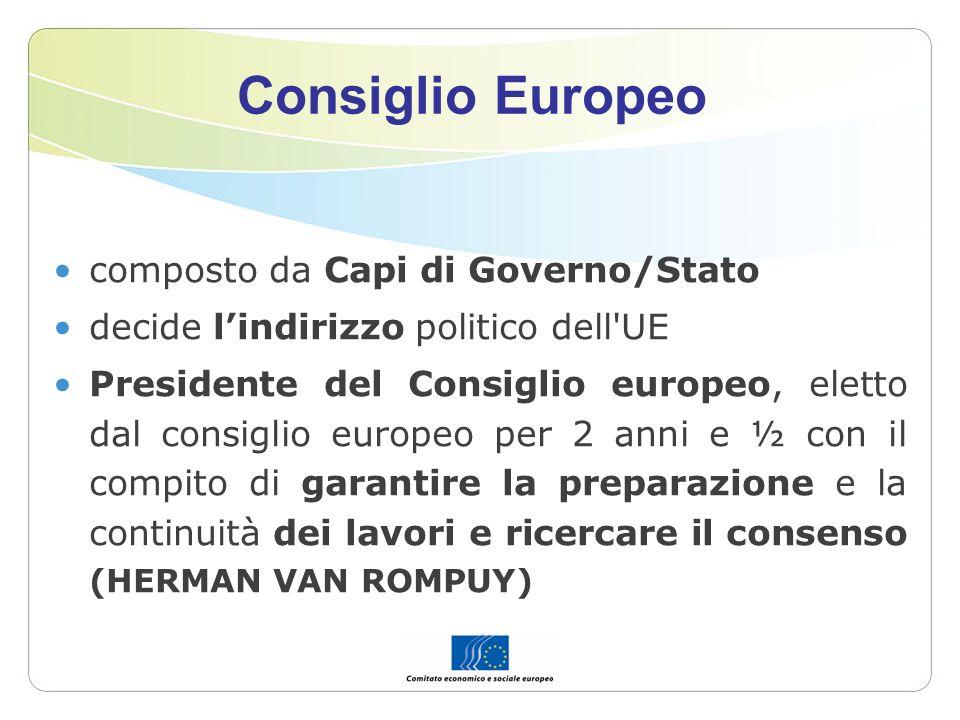 Consiglio Europeo composto da Capi di Governo/Stato