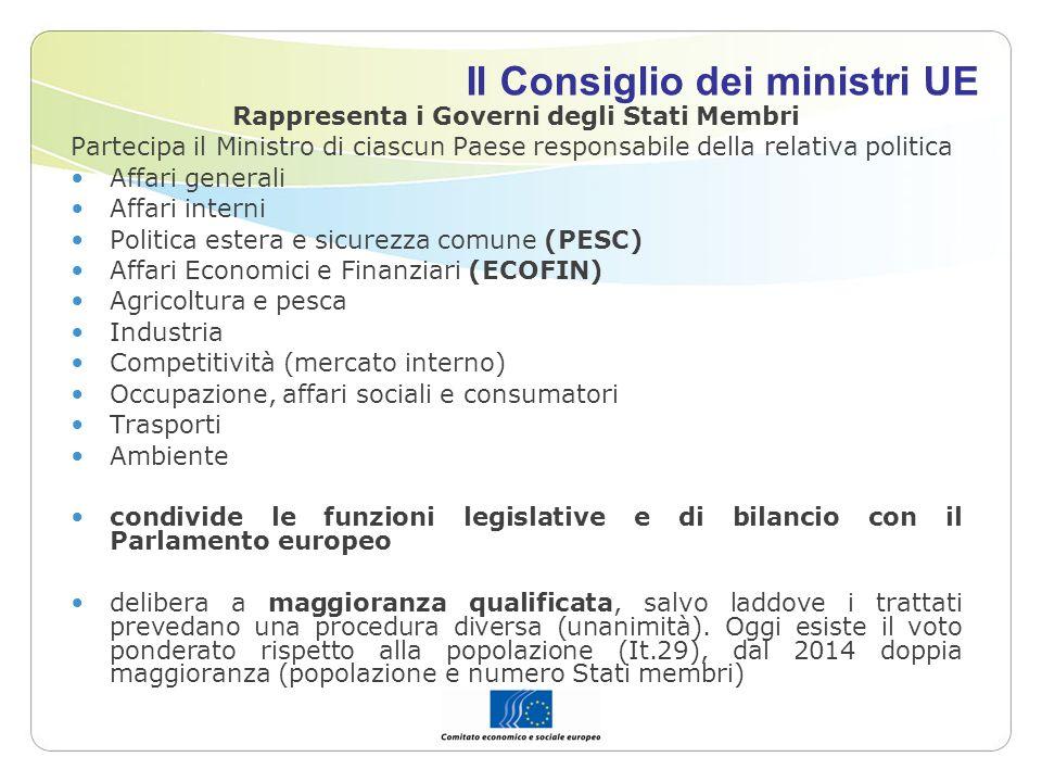 Il Consiglio dei ministri UE