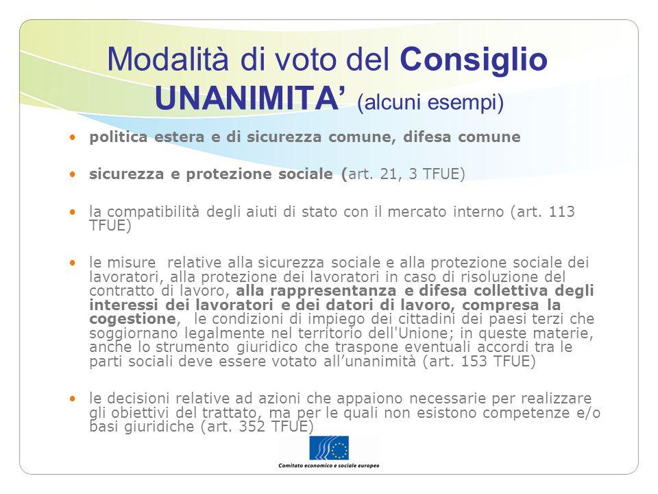 Modalità di voto del Consiglio UNANIMITA' (alcuni esempi)