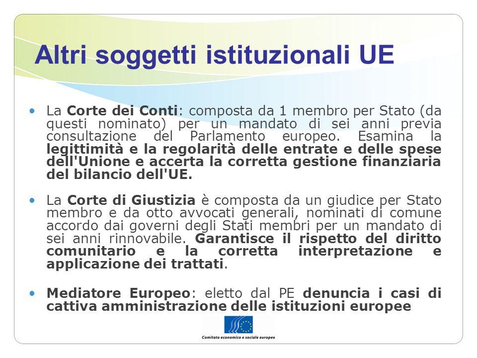 Altri soggetti istituzionali UE
