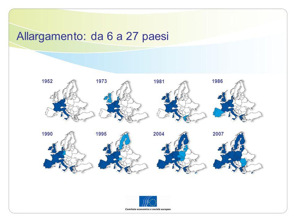 Allargamento: da 6 a 27 paesi