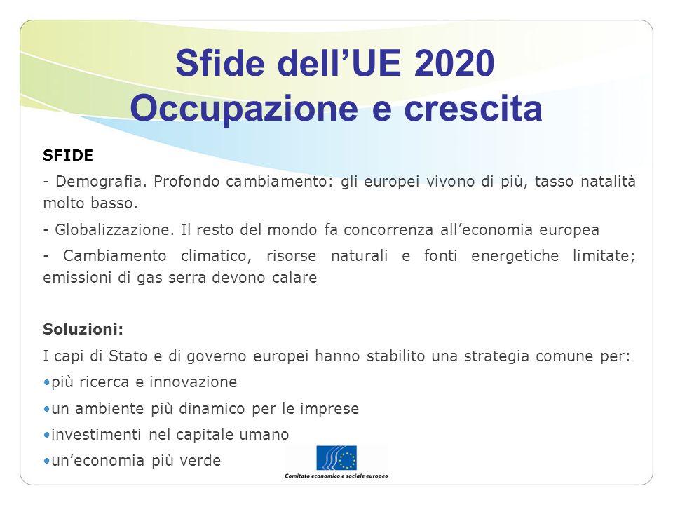 Sfide dell'UE 2020 Occupazione e crescita