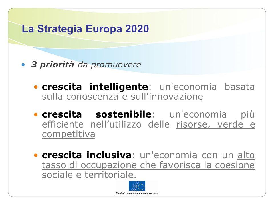 La Strategia Europa 2020 3 priorità da promuovere. crescita intelligente: un economia basata sulla conoscenza e sull innovazione.