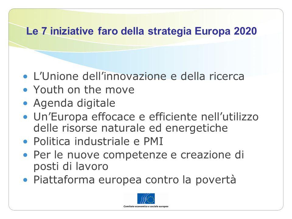 Le 7 iniziative faro della strategia Europa 2020