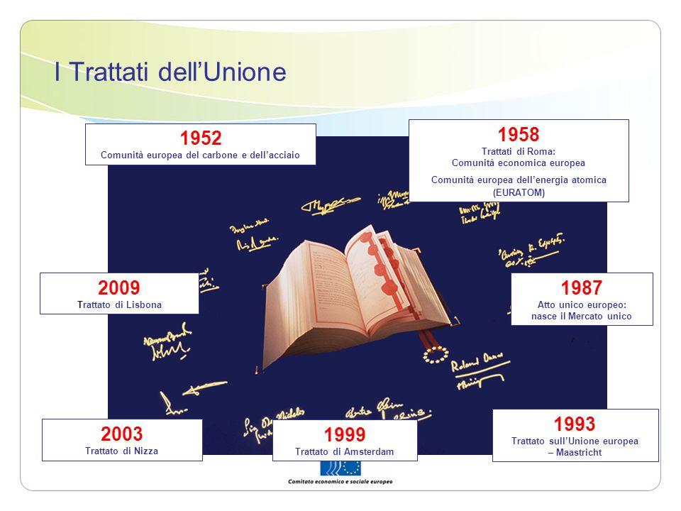 I Trattati dell'Unione