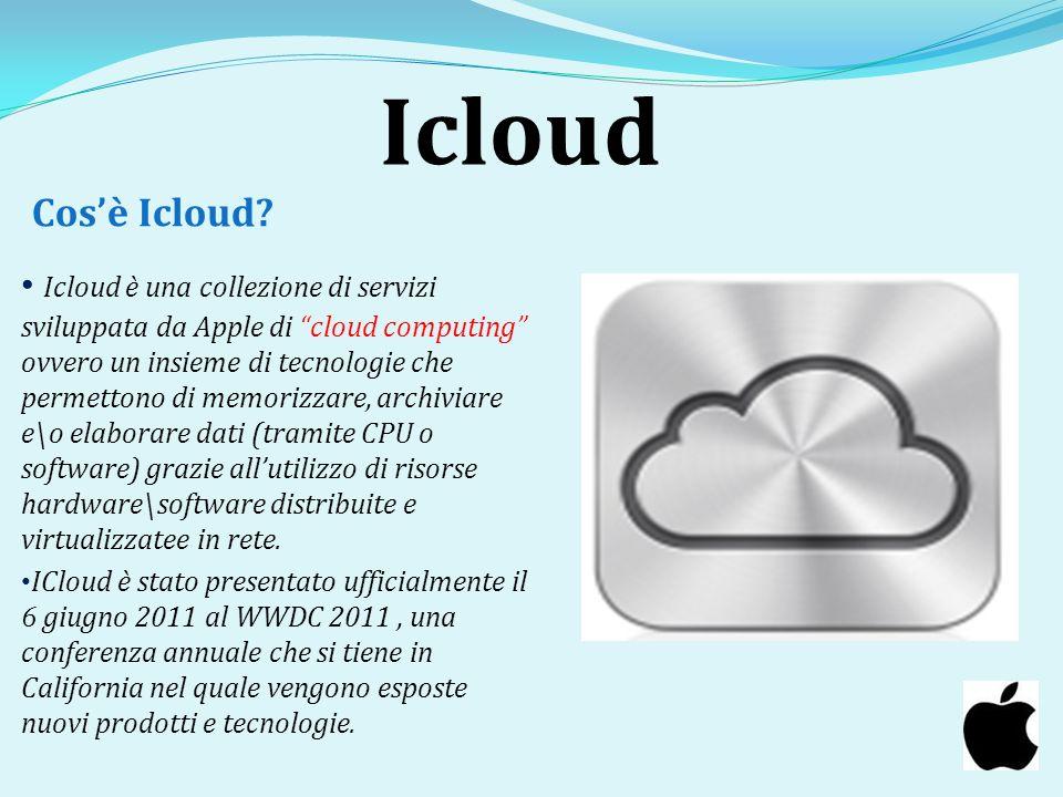 Icloud Cos'è Icloud