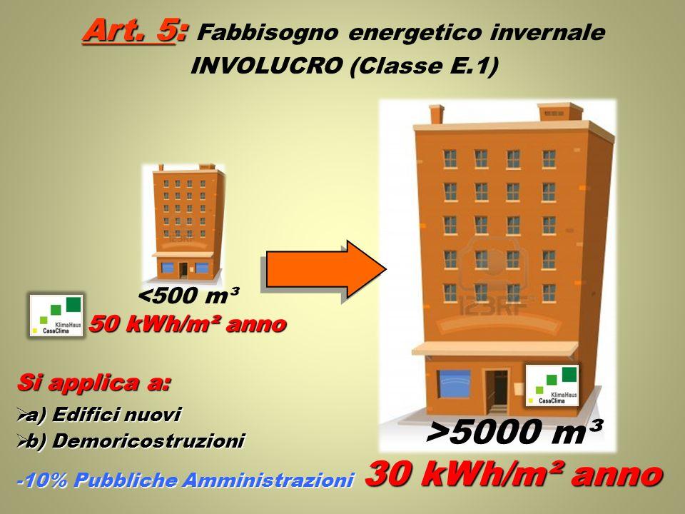 Art. 5: Fabbisogno energetico invernale