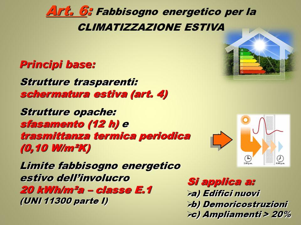 Art. 6: Fabbisogno energetico per la CLIMATIZZAZIONE ESTIVA
