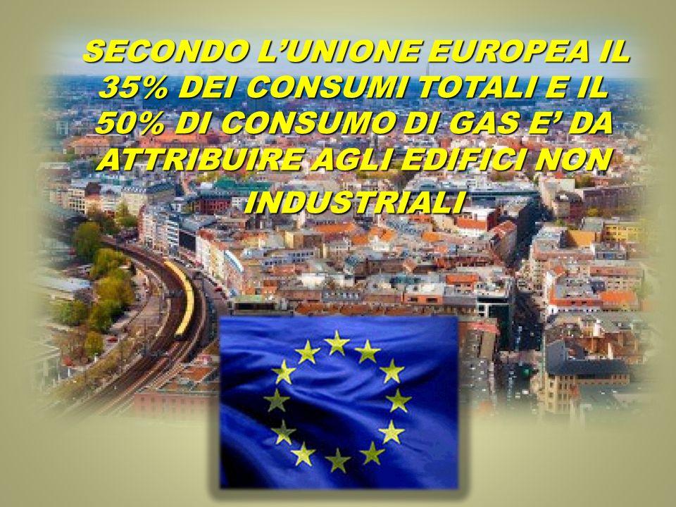 SECONDO L'UNIONE EUROPEA IL 35% DEI CONSUMI TOTALI E IL 50% DI CONSUMO DI GAS E' DA ATTRIBUIRE AGLI EDIFICI NON INDUSTRIALI