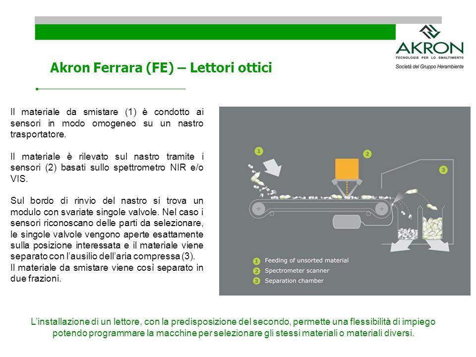 Akron Ferrara (FE) – Lettori ottici