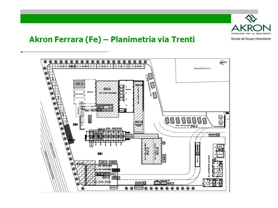 Akron Ferrara (Fe) – Planimetria via Trenti