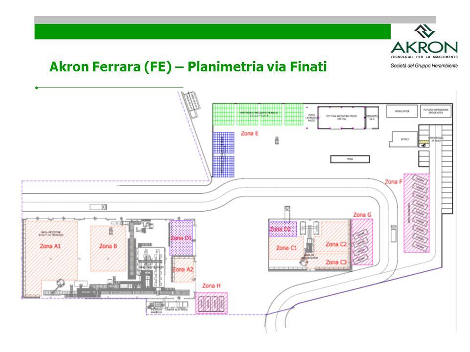 Akron Ferrara (FE) – Planimetria via Finati