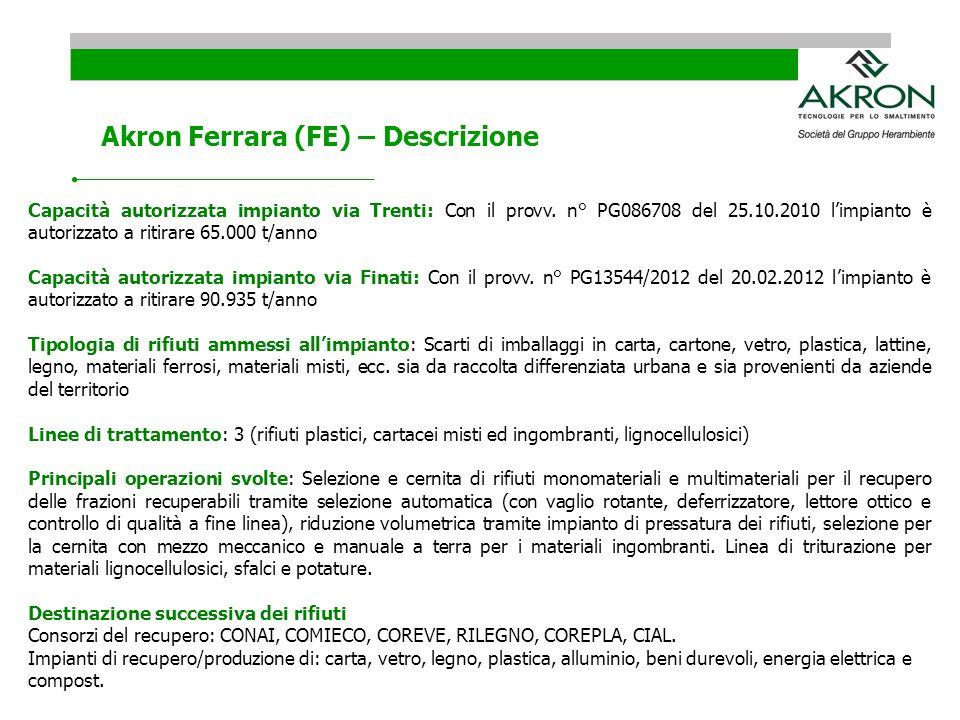 Akron Ferrara (FE) – Descrizione